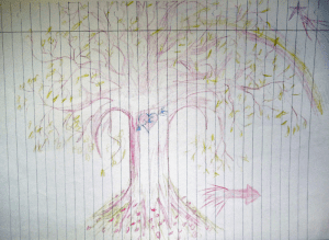 Karleena's Tree
